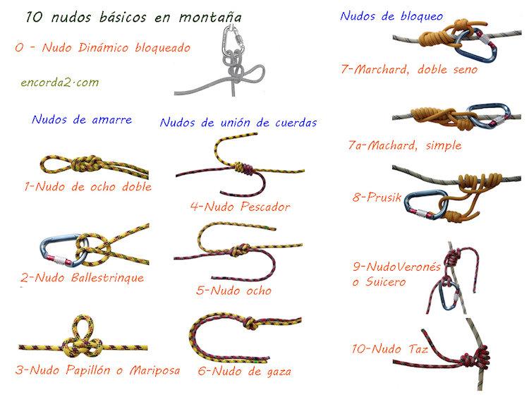 10 nudos básicos para la montaña